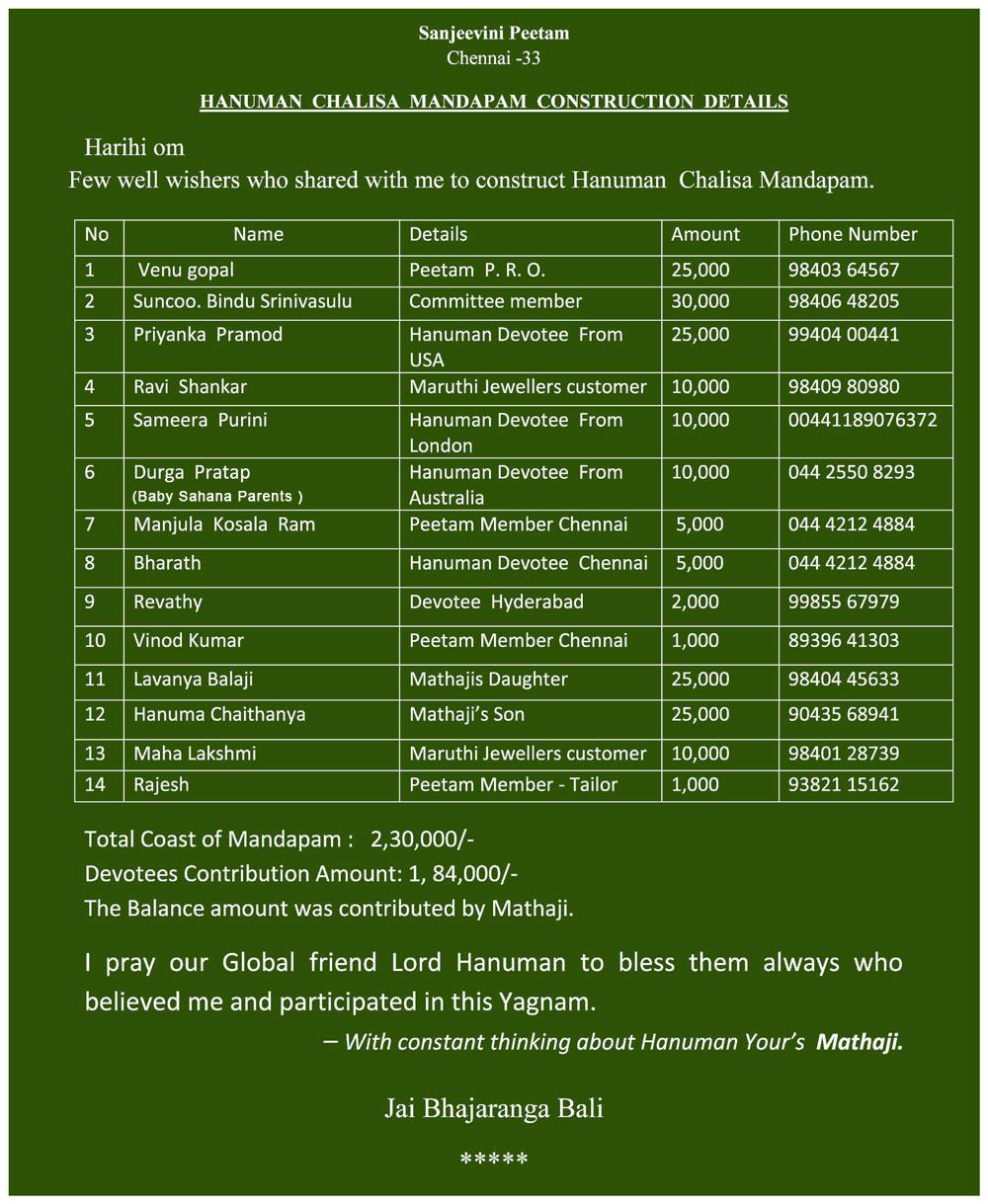 Anjanamma-Land-MANDAPAM-Balance-Sheet-11-7-2014